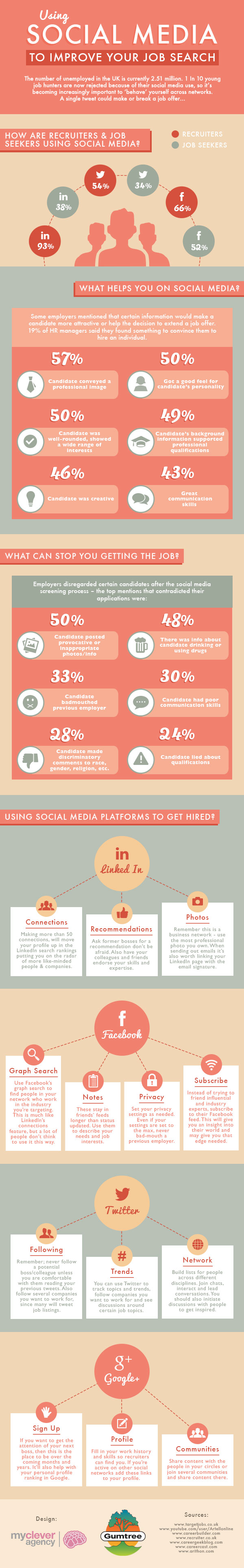 Using-Social-Media-To-Improve-Your-Job-Search