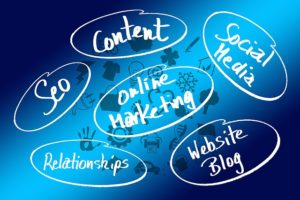 The Link Between SEO And Social Media