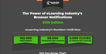How Push Notifications Can Help Your Small Business